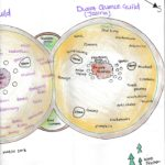 Quince Guild